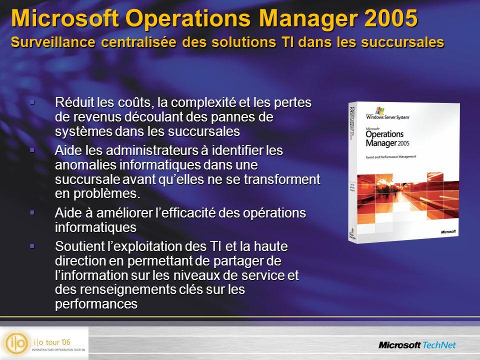 Microsoft Operations Manager 2005 Surveillance centralisée des solutions TI dans les succursales Réduit les coûts, la complexité et les pertes de reve