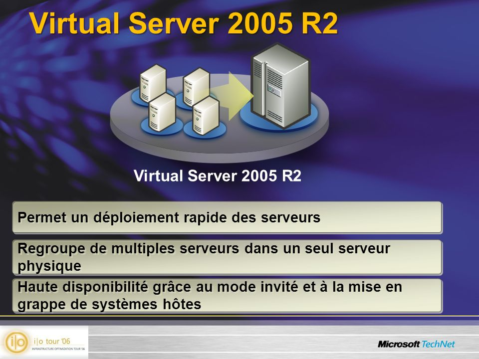 Virtual Server 2005 R2 Permet un déploiement rapide des serveurs Regroupe de multiples serveurs dans un seul serveur physique Haute disponibilité grâc