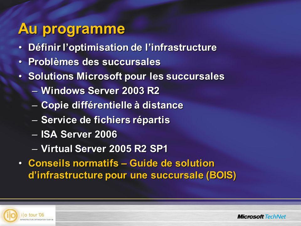 Au programme Définir loptimisation de linfrastructureDéfinir loptimisation de linfrastructure Problèmes des succursalesProblèmes des succursales Solut