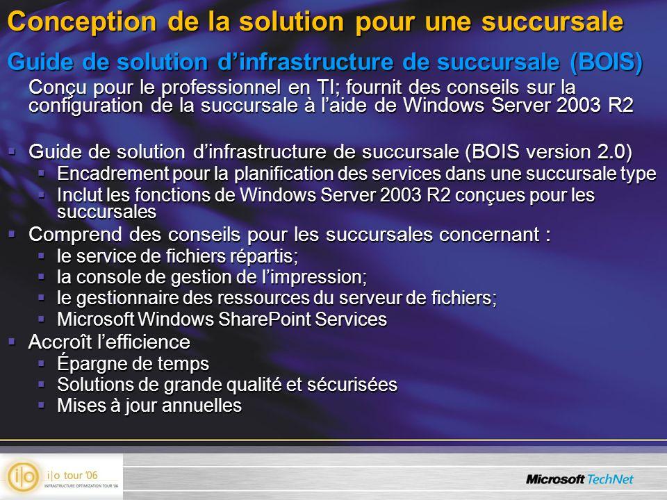 Guide de solution dinfrastructure de succursale (BOIS) Conçu pour le professionnel en TI; fournit des conseils sur la configuration de la succursale à