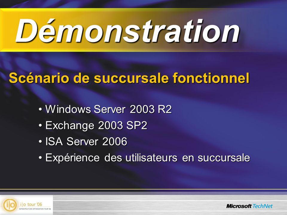 Démonstration Démonstration Scénario de succursale fonctionnel Windows Server 2003 R2 Windows Server 2003 R2 Exchange 2003 SP2 Exchange 2003 SP2 ISA S