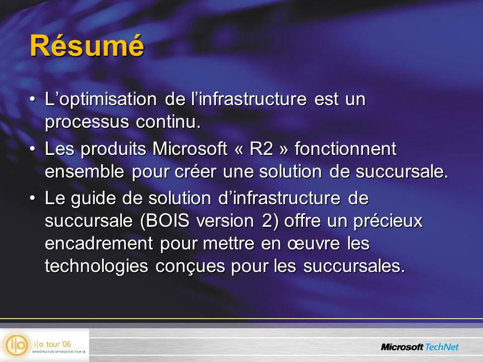 Résumé Loptimisation de linfrastructure est un processus continu.Loptimisation de linfrastructure est un processus continu. Les produits Microsoft « R