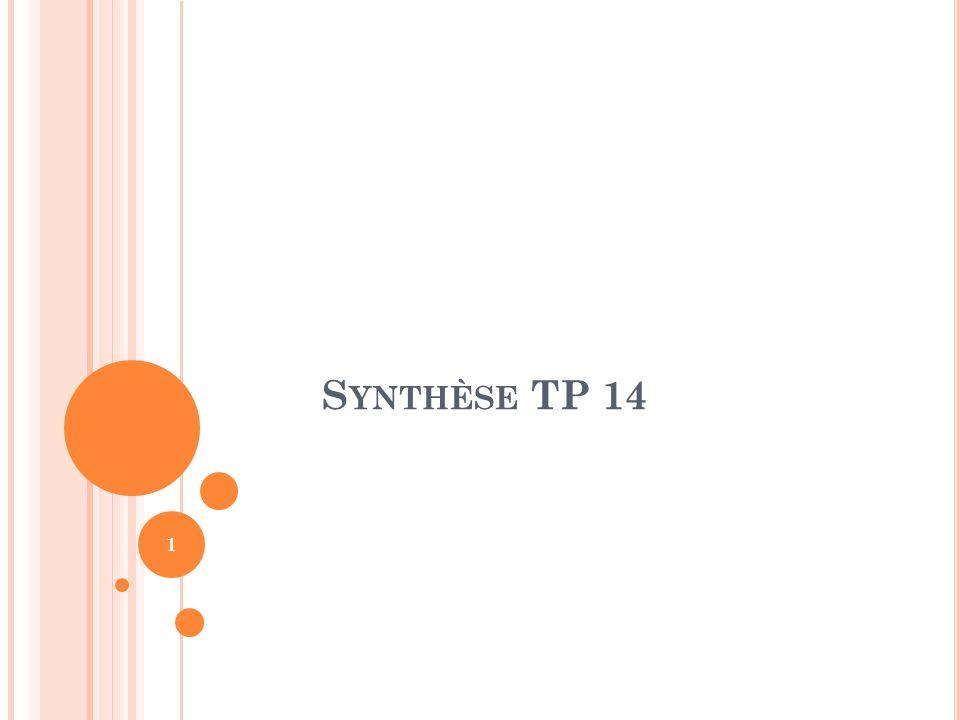 S YNTHÈSE TP 14 1