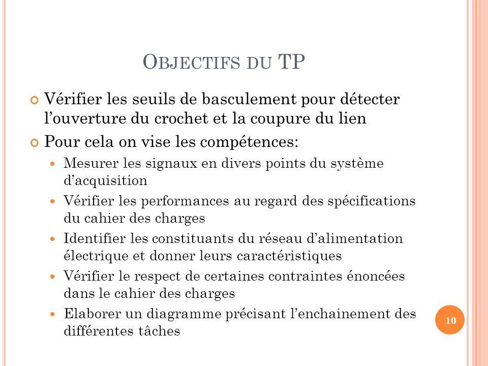 O BJECTIFS DU TP Vérifier les seuils de basculement pour détecter louverture du crochet et la coupure du lien Pour cela on vise les compétences: Mesur