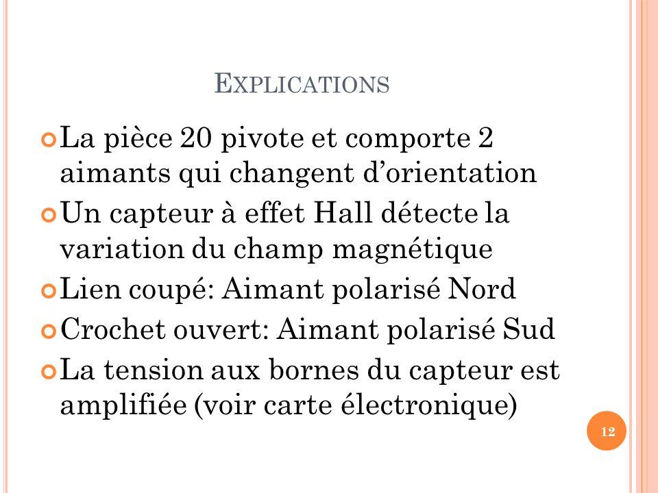 E XPLICATIONS La pièce 20 pivote et comporte 2 aimants qui changent dorientation Un capteur à effet Hall détecte la variation du champ magnétique Lien