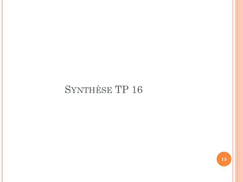 S YNTHÈSE TP 16 15