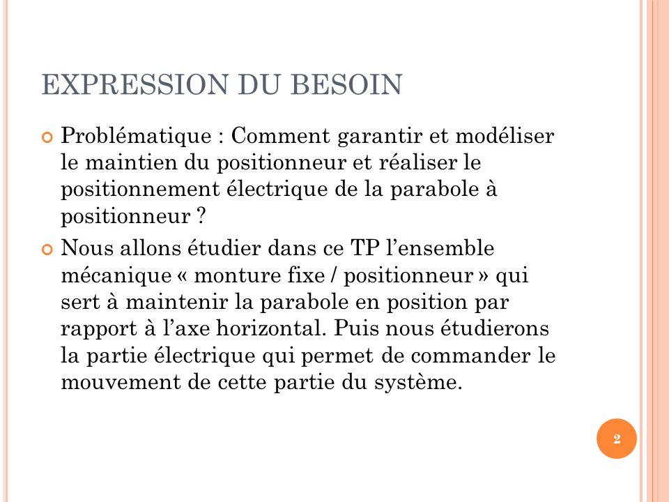 EXPRESSION DU BESOIN Problématique : Comment garantir et modéliser le maintien du positionneur et réaliser le positionnement électrique de la parabole