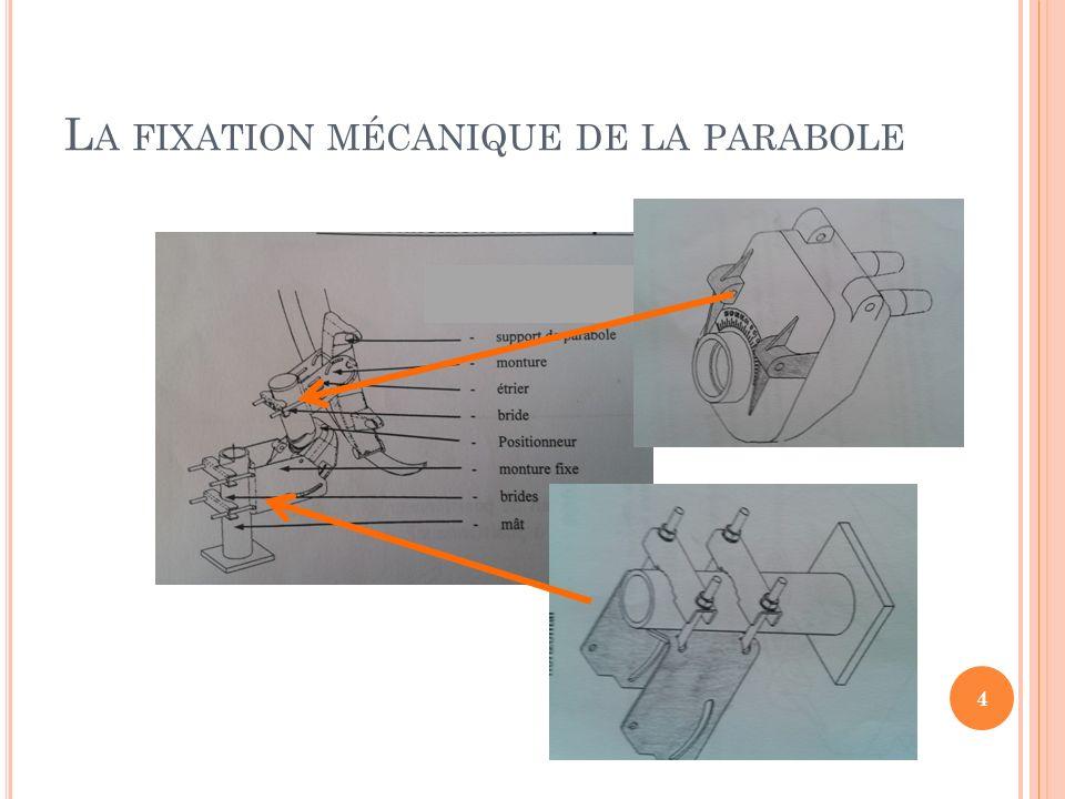 L A FIXATION MÉCANIQUE DE LA PARABOLE 4