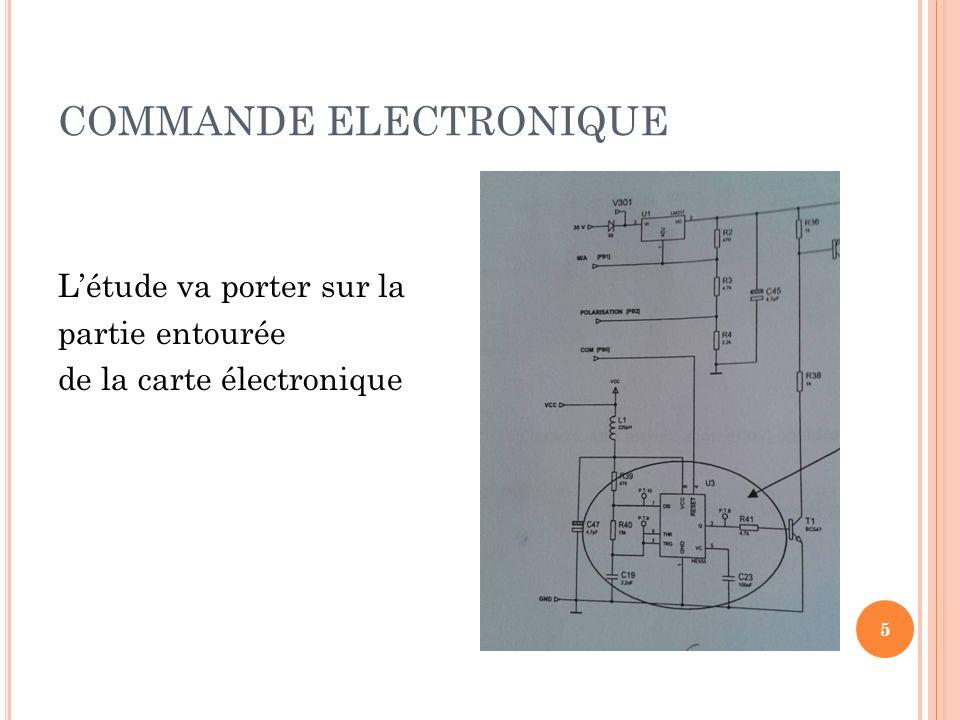 COMMANDE ELECTRONIQUE Létude va porter sur la partie entourée de la carte électronique 5