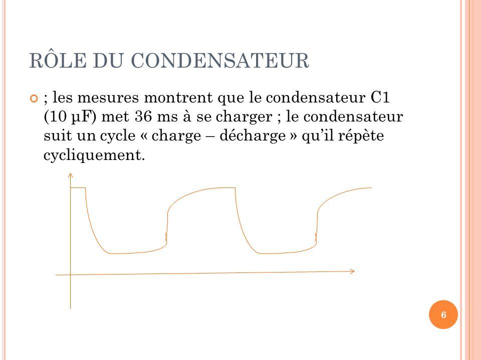 R réduteur = (-1)²*(1320/80) =16.5 Lutilisateur peut modifier la fréquence de rotation du moteur et son sens afin de modifier le déplacement du tapis.