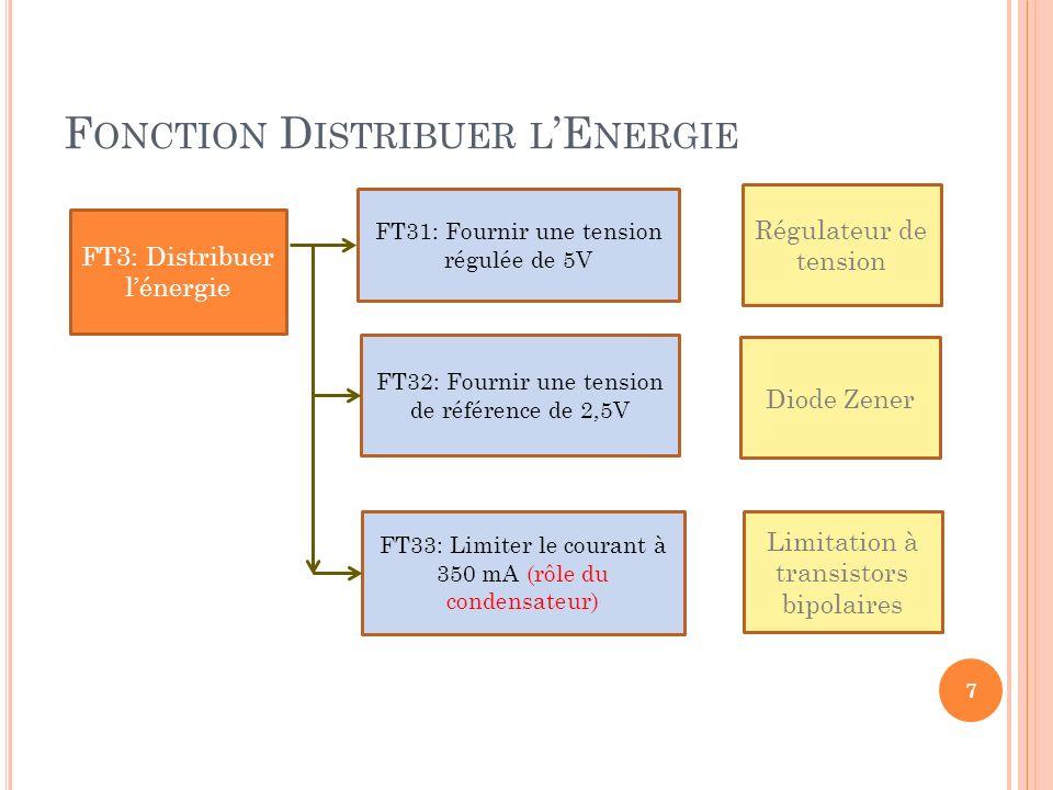 FT3: Distribuer lénergie FT31: Fournir une tension régulée de 5V FT32: Fournir une tension de référence de 2,5V FT33: Limiter le courant à 350 mA (rôl