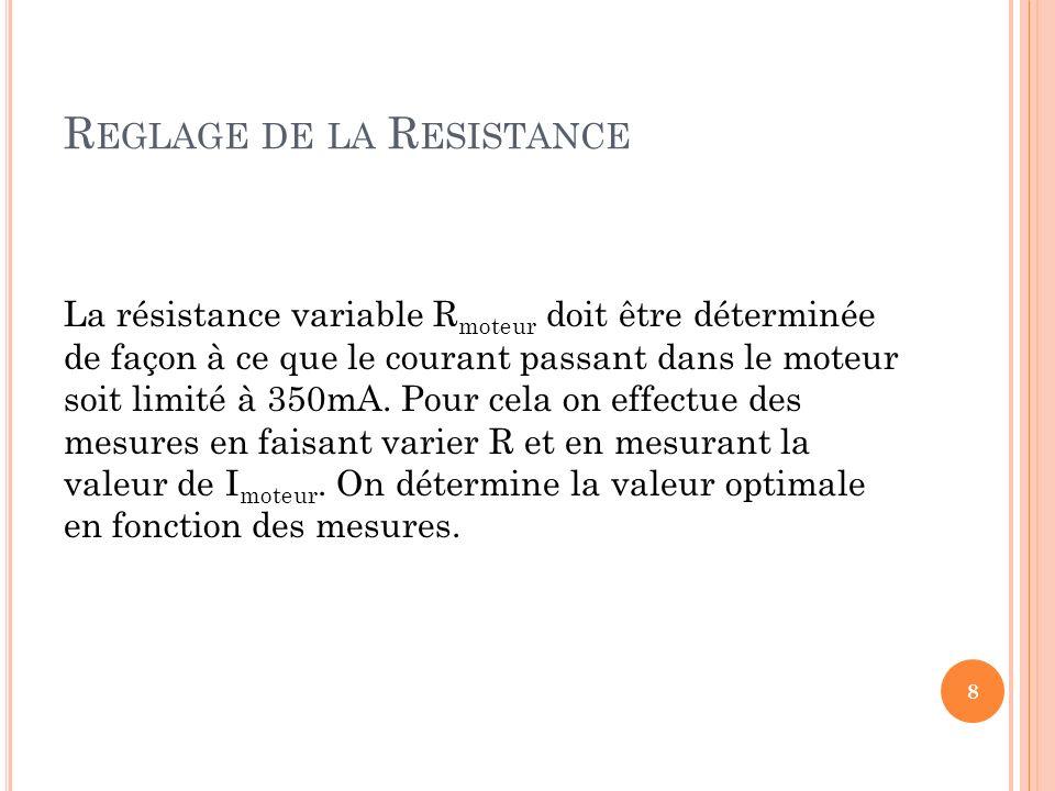 R EGLAGE DE LA R ESISTANCE La résistance variable R moteur doit être déterminée de façon à ce que le courant passant dans le moteur soit limité à 350m