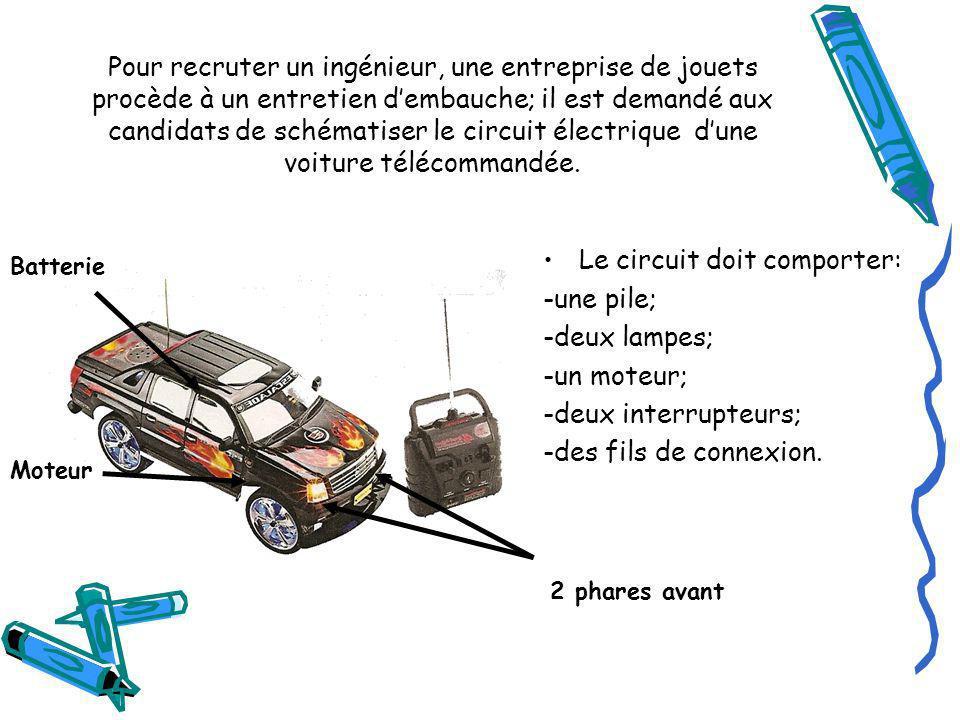 Le circuit doit comporter: -une pile; -deux lampes; -un moteur; -deux interrupteurs; -des fils de connexion. 2 phares avant Moteur Batterie