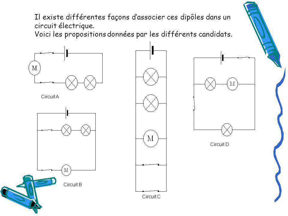 Circuit A Circuit B Circuit D Circuit C Il existe différentes façons dassocier ces dipôles dans un circuit électrique. Voici les propositions données