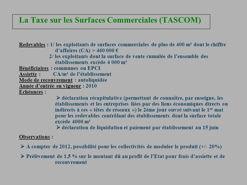 La Taxe sur les Surfaces Commerciales (TASCOM) Redevables : 1/ les exploitants de surfaces commerciales de plus de 400 m² dont le chiffre daffaires (C