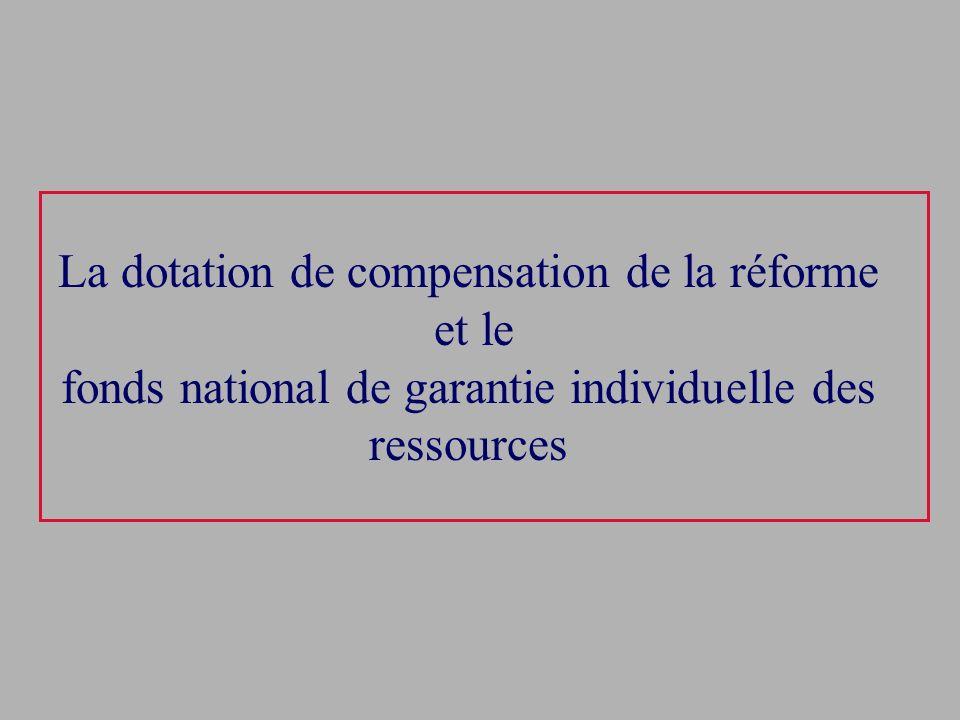 La dotation de compensation de la réforme et le fonds national de garantie individuelle des ressources