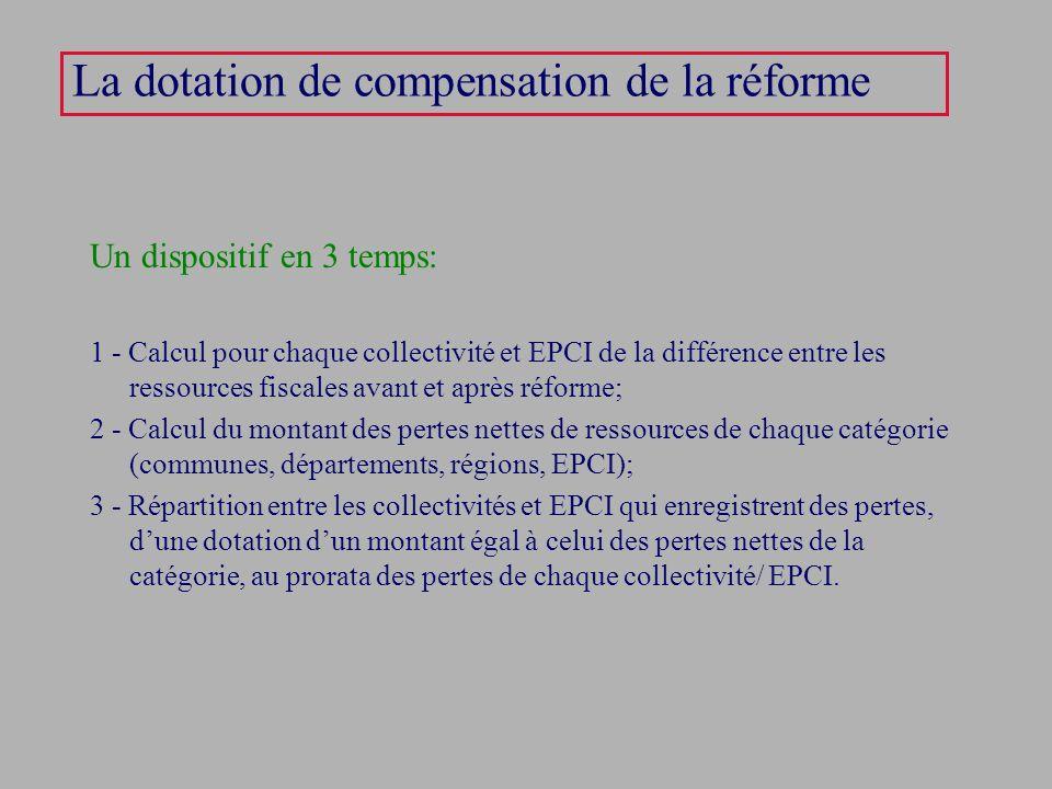 La dotation de compensation de la réforme Un dispositif en 3 temps: 1 - Calcul pour chaque collectivité et EPCI de la différence entre les ressources