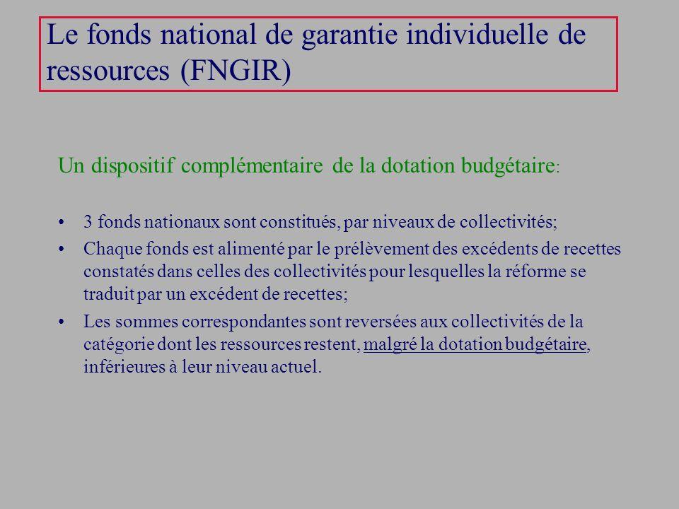 Le fonds national de garantie individuelle de ressources (FNGIR) Un dispositif complémentaire de la dotation budgétaire : 3 fonds nationaux sont const