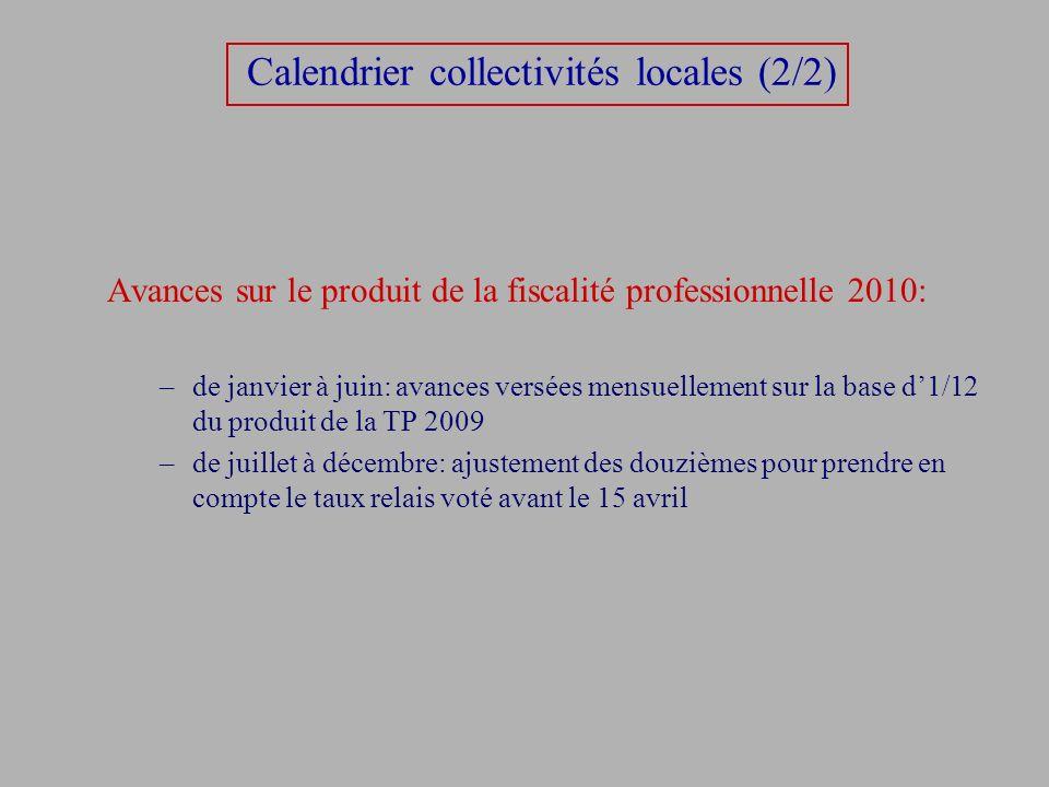 Calendrier collectivités locales (2/2) Avances sur le produit de la fiscalité professionnelle 2010: –de janvier à juin: avances versées mensuellement