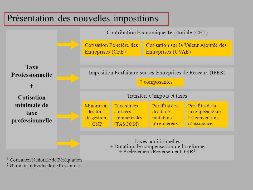 Présentation des nouvelles impositions Taxe Professionnelle + Cotisation minimale de taxe professionnelle Contribution Économique Territoriale (CET) C