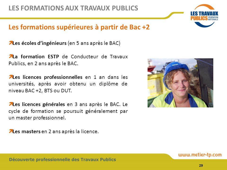 Les formations supérieures à partir de Bac +2 29 Les écoles dingénieurs (en 5 ans après le BAC) La formation ESTP de Conducteur de Travaux Publics, en