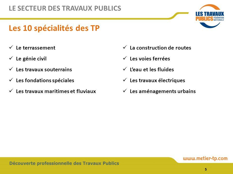 LE SECTEUR DES TRAVAUX PUBLICS Les 10 spécialités des TP Le terrassement Le génie civil Les travaux souterrains Les fondations spéciales Les travaux m