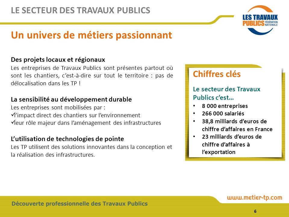 LE SECTEUR DES TRAVAUX PUBLICS Un univers de métiers passionnant Des projets locaux et régionaux Les entreprises de Travaux Publics sont présentes par