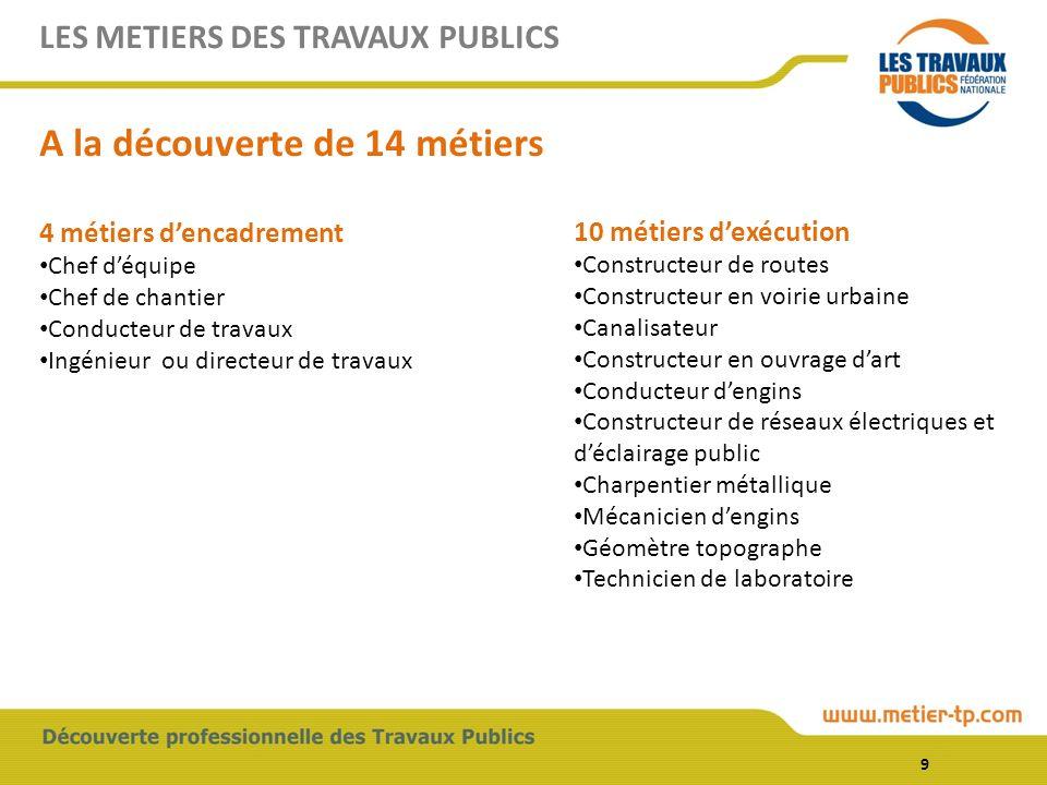 LES METIERS DES TRAVAUX PUBLICS A la découverte de 14 métiers 10 métiers dexécution Constructeur de routes Constructeur en voirie urbaine Canalisateur