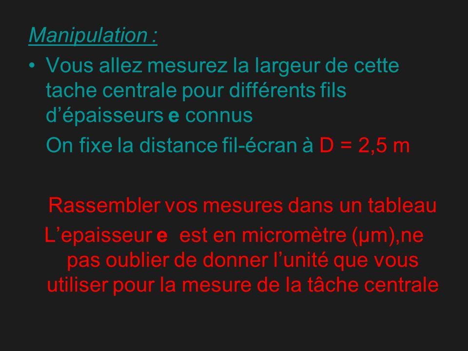 Manipulation : Vous allez mesurez la largeur de cette tache centrale pour différents fils dépaisseurs e connus On fixe la distance fil-écran à D = 2,5