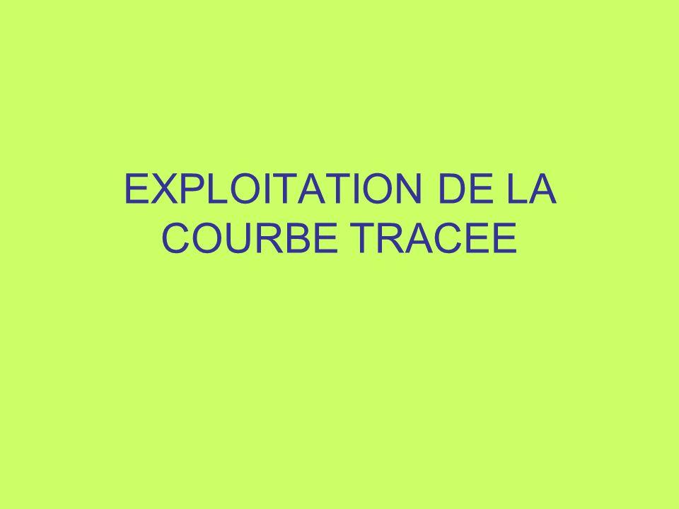 EXPLOITATION DE LA COURBE TRACEE