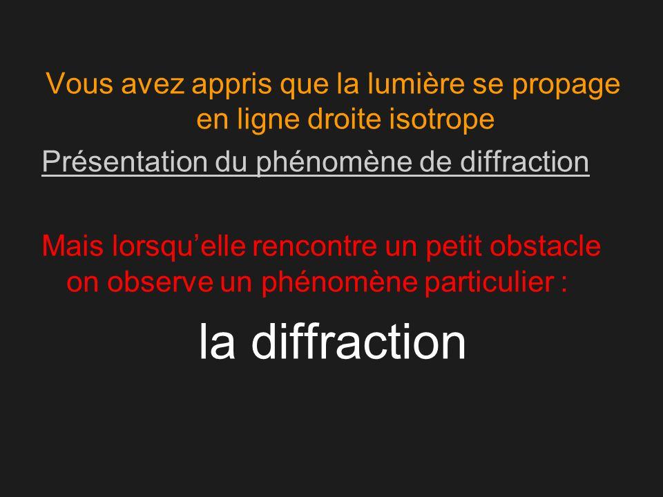 Vous avez appris que la lumière se propage en ligne droite isotrope Présentation du phénomène de diffraction Mais lorsquelle rencontre un petit obstac