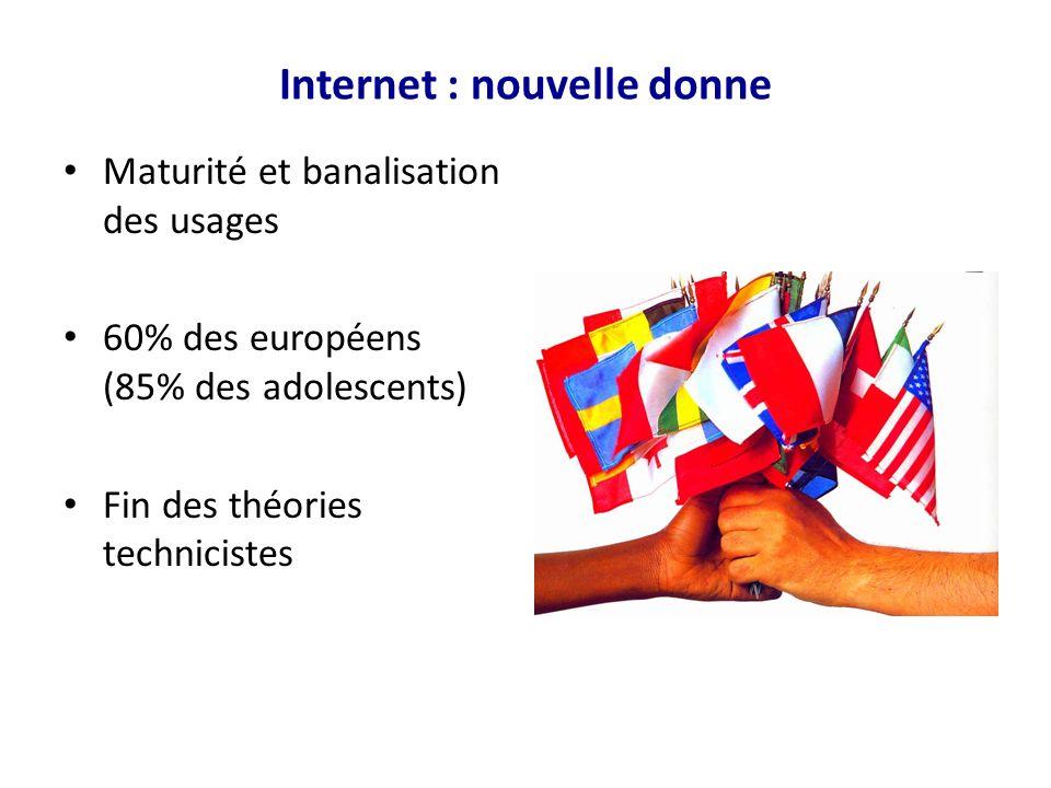 Internet : nouvelle donne Maturité et banalisation des usages 60% des européens (85% des adolescents) Fin des théories technicistes