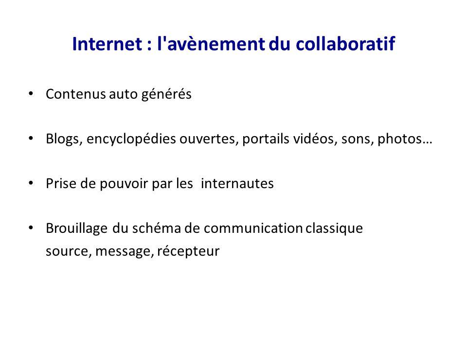 Internet : l'avènement du collaboratif Contenus auto générés Blogs, encyclopédies ouvertes, portails vidéos, sons, photos… Prise de pouvoir par les in