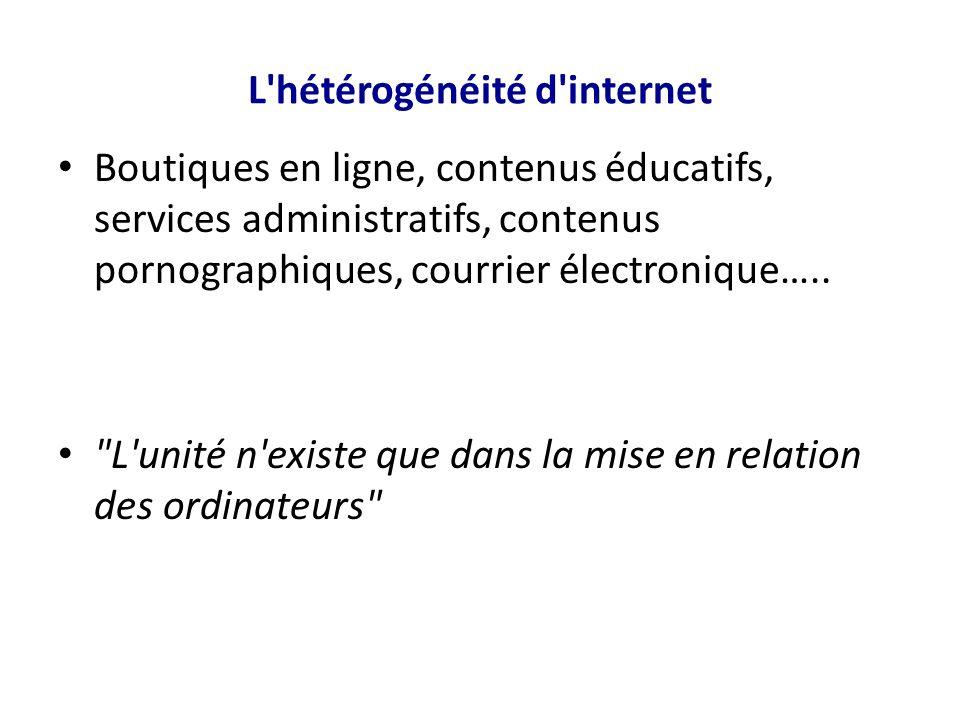 L'hétérogénéité d'internet Boutiques en ligne, contenus éducatifs, services administratifs, contenus pornographiques, courrier électronique…..
