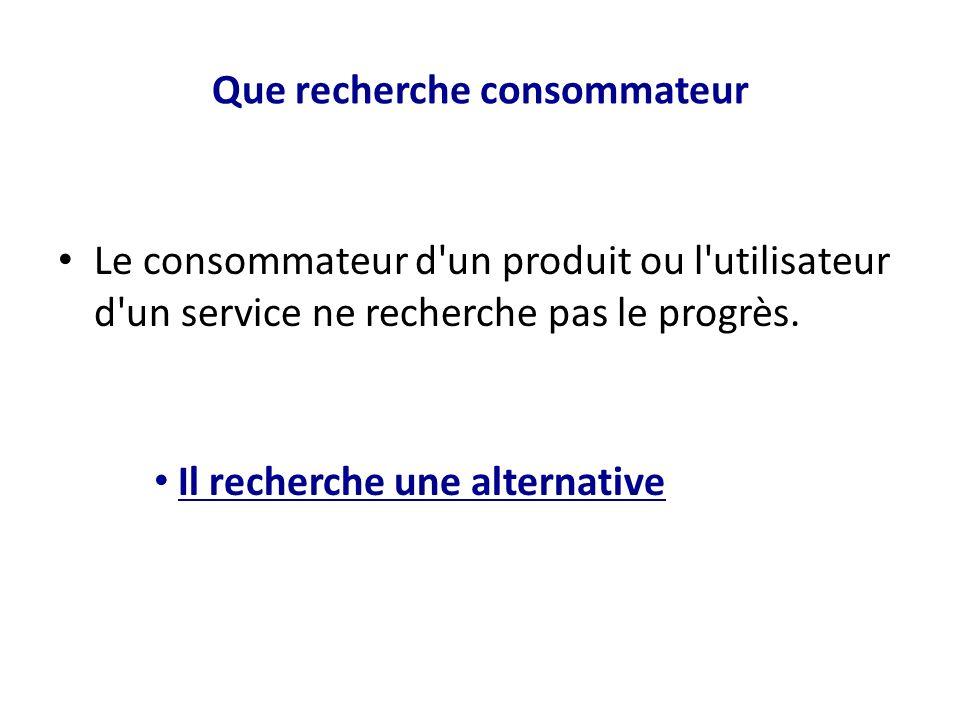 Que recherche consommateur Le consommateur d'un produit ou l'utilisateur d'un service ne recherche pas le progrès. Il recherche une alternative
