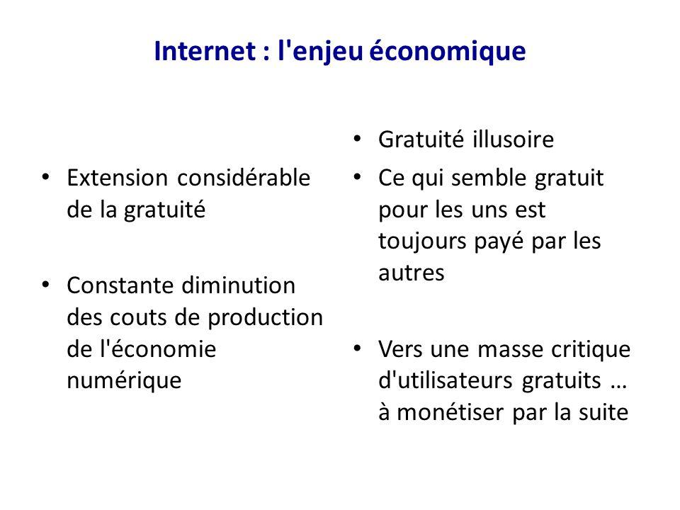 Internet : l'enjeu économique Extension considérable de la gratuité Constante diminution des couts de production de l'économie numérique Gratuité illu