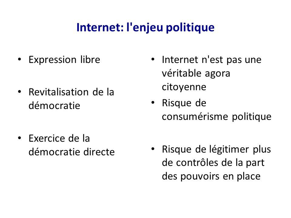 Internet: l'enjeu politique Expression libre Revitalisation de la démocratie Exercice de la démocratie directe Internet n'est pas une véritable agora