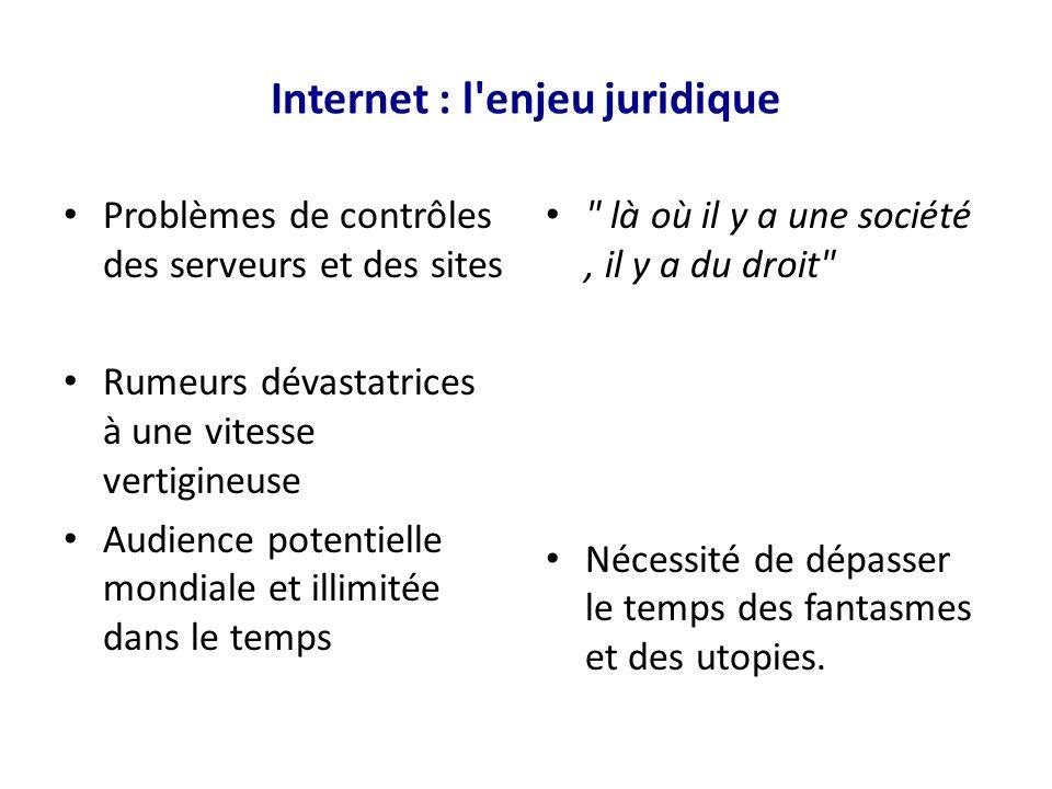 Internet : l'enjeu juridique Problèmes de contrôles des serveurs et des sites Rumeurs dévastatrices à une vitesse vertigineuse Audience potentielle mo