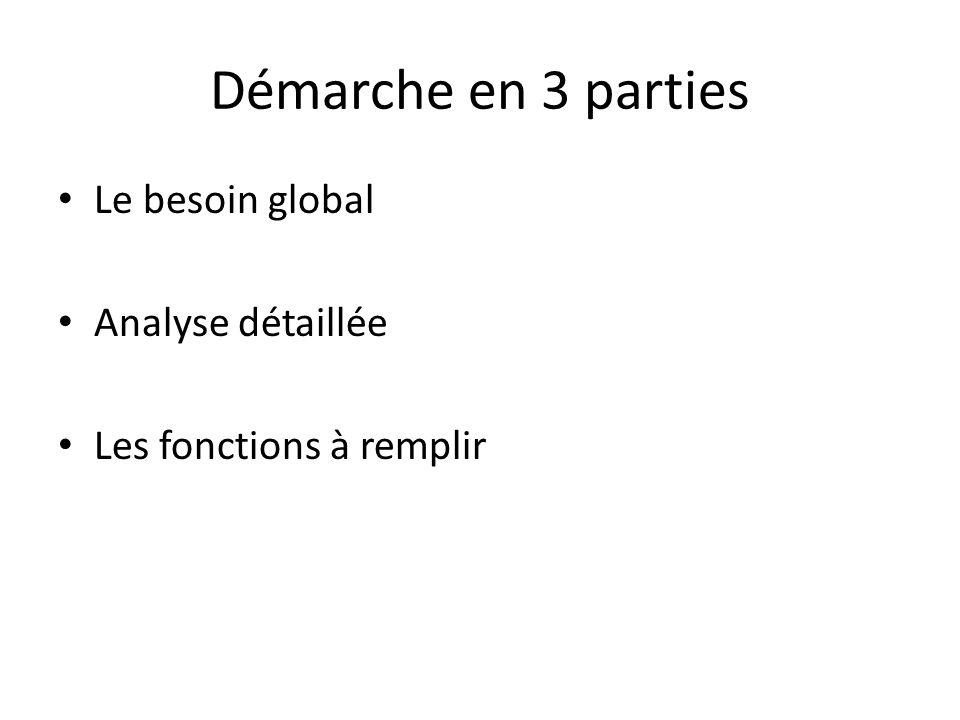Démarche en 3 parties Le besoin global Analyse détaillée Les fonctions à remplir
