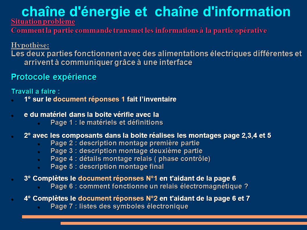 chaîne d'énergie et chaîne d'information Situation problème Comment la partie commande transmet les informations à la partie opérative Hypothèse: Les