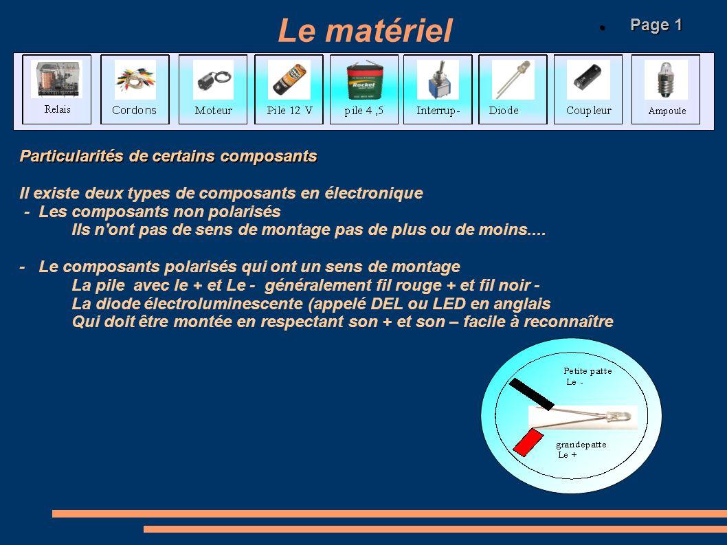 Le matériel Particularités de certains composants Il existe deux types de composants en électronique - Les composants non polarisés Ils n'ont pas de s