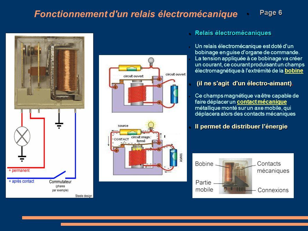Fonctionnement d'un relais électromécanique Relais électromécaniques Relais électromécaniques Un relais électromécanique est doté d'un bobinage en gui