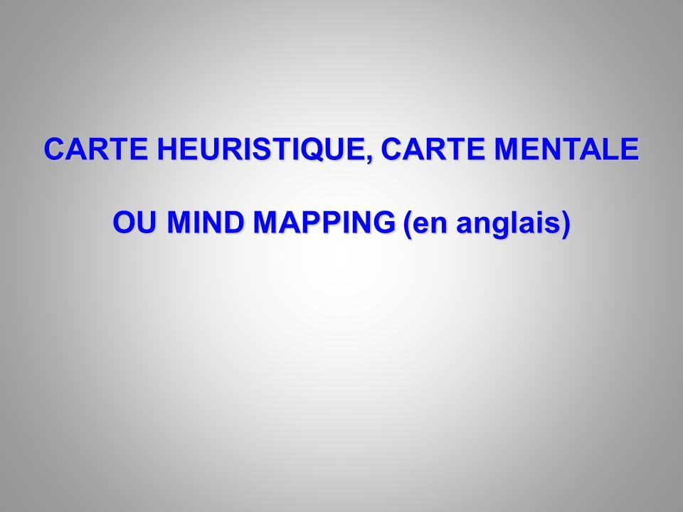 La carte heuristique La carte heuristique est une représentation arborescente didées autour dun sujet.