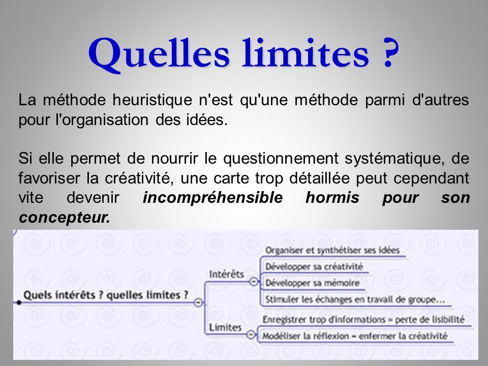 Quelles limites ? La méthode heuristique n'est qu'une méthode parmi d'autres pour l'organisation des idées. Si elle permet de nourrir le questionnemen
