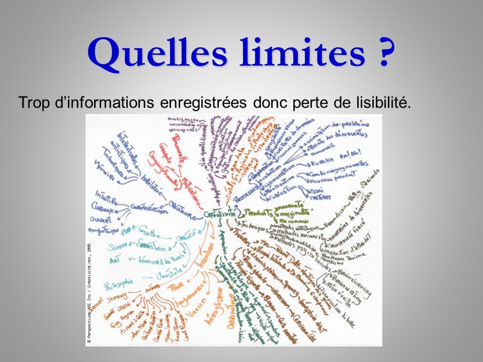 Quelles limites ? Trop dinformations enregistrées donc perte de lisibilité.