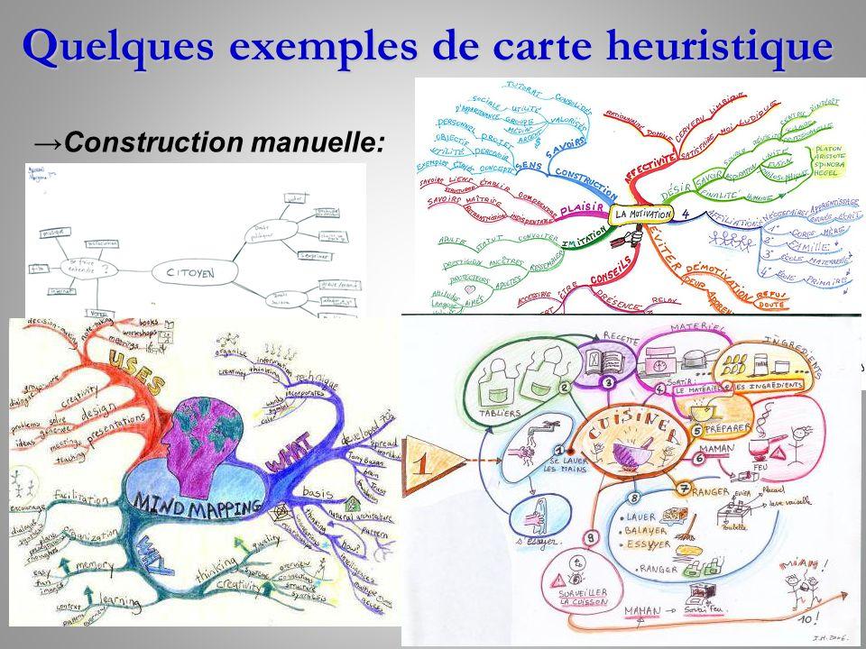 Quelques exemples de carte heuristique Construction manuelle: