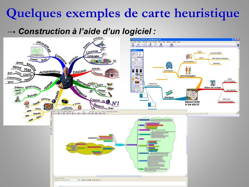 Quelques exemples de carte heuristique Construction à laide dun logiciel :