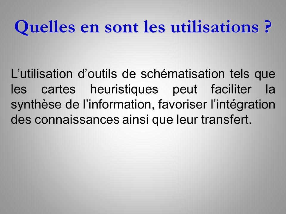 Quelles en sont les utilisations ? Lutilisation doutils de schématisation tels que les cartes heuristiques peut faciliter la synthèse de linformation,