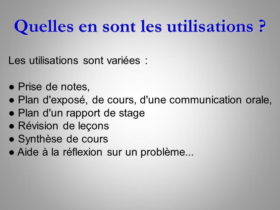 Quelles en sont les utilisations ? Les utilisations sont variées : Prise de notes, Plan d'exposé, de cours, d'une communication orale, Plan d'un rappo