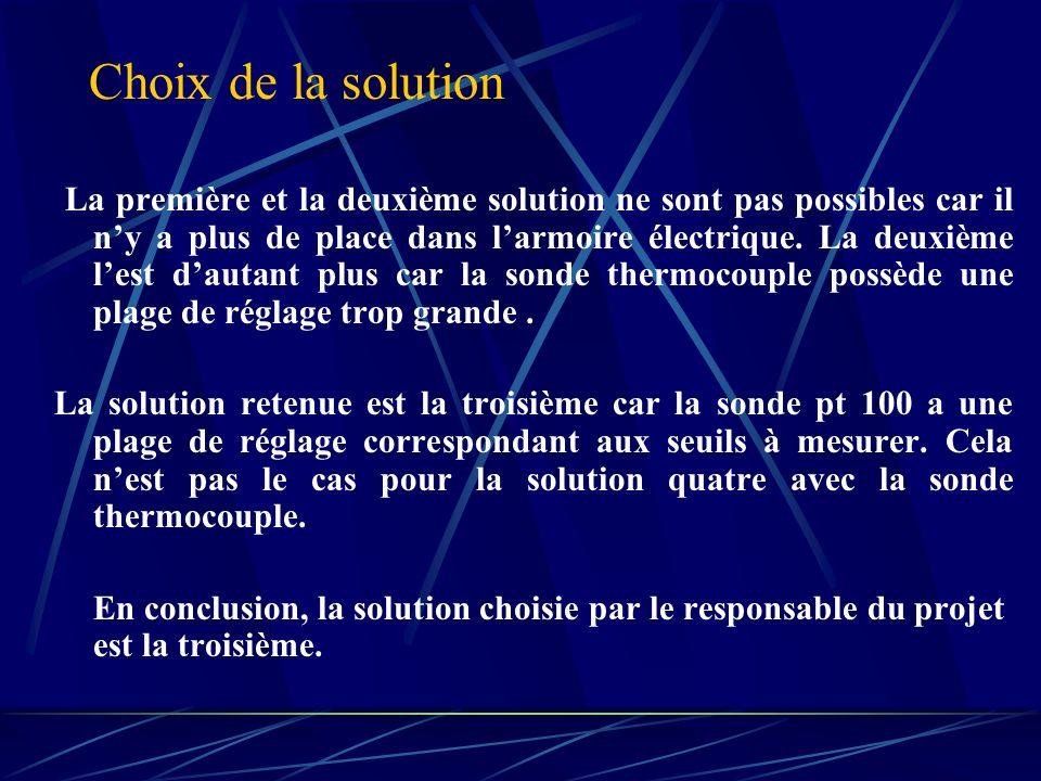 Choix de la solution La première et la deuxième solution ne sont pas possibles car il ny a plus de place dans larmoire électrique. La deuxième lest da